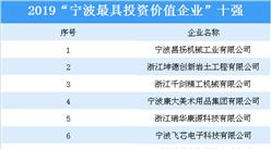 """2019""""宁波最具投资价值企业""""十强榜单"""