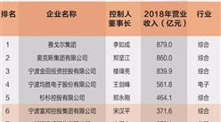 2019年浙商寧波百強榜單出爐:雅戈爾位列榜首(附榜單)