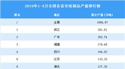 2019年1-4月全國各省市紙制品產量排行榜TOP20