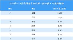 2019年1-4月全国各省市白酒产量四虎网站榜TOP20