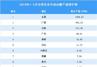 2019年1-4月全国各省市成品糖产量排行榜TOP10