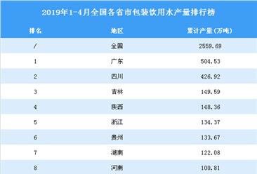 2019年1-4月全国各省市包装饮用水产量排行榜(附完整榜单)