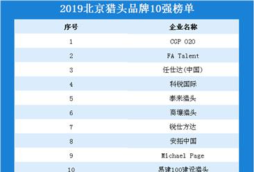2019年北京猎头品牌10强榜单