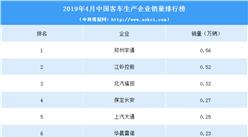 2019年4月中国客车企业销量排行榜(TOP10)