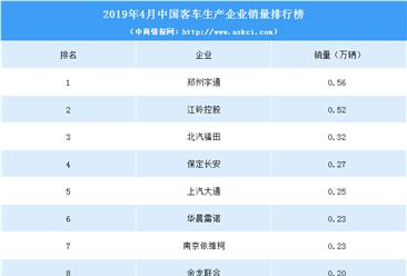 2019年4月中國客車企業銷量排行榜(TOP10)