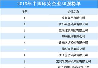 2019年度中国印染企业30强排行榜