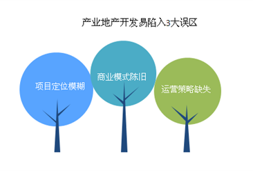 產業地產錢景光明 產業地產開發請繞開這3大誤區(圖)