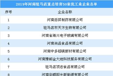 2019年河南駐馬店重點培育50家優工業企業名單:哪些企業入選?(圖)