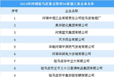 2019年重點培育50家強工業企業名單:藍天集團入選(圖)