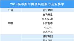 2019中国最具创新力企业50强榜单:华为/小米科技/蚂蚁金服等企业上榜