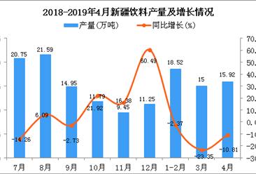 2019年1-4月新疆饮料产量为49.59万吨 同比下降12.06%