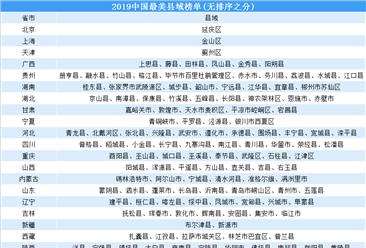 2019中国最美县域榜单:全国219个县(市、区)上榜(附完整名单)