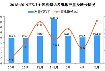 2019年1-5月全国机制纸及纸板产量同比增长0.3%