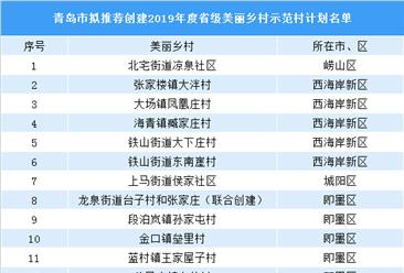 美丽乡村助力乡村振兴  青岛市拟推荐2019省级美丽乡村示范村名单出炉