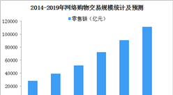 中国网络购物市场预测:2019年网络购物市场规模有望突破11万亿 (图)