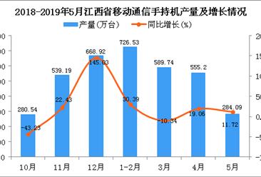 2019年1-5月江西省手機產量為2023.54萬臺 同比增長4.55%