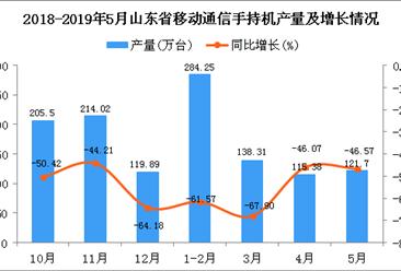 2019年5月山東省手機產量及增長情況分析