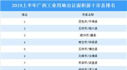 2019上半年廣西城市產業投資熱度(TOP10)排名:百色平果縣位居榜首(土地篇)