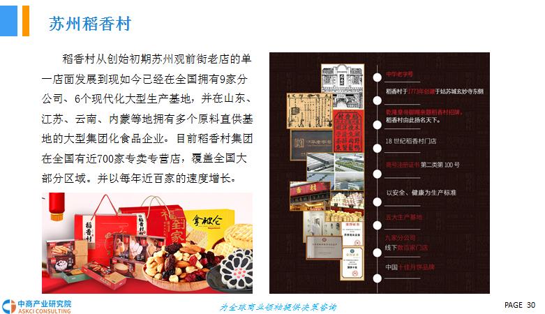 2018年中国月饼行业市场发展前景研究报告-前沿报告库