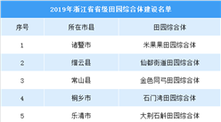 2019年浙江省省级田园综合体名单出炉  每个项目补助1800万元(附名单)