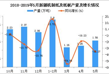 2019年1-5月新疆机制纸及纸板产量为5.67万吨 同比下降36.72%