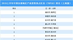 2019上半年中国东部地区产业投资热点区县(TOP50)排名:潍坊寒亭区位居榜首(土地篇)