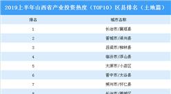 2019上半年山西省产业投资热度(TOP10)区县排名?#21512;?#22435;县位居榜首(土地篇)