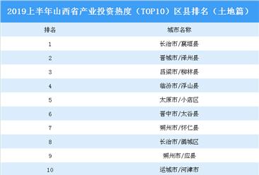 2019上半年山西省产业投资热度(TOP10)区县排名:襄垣县位居榜首(土地篇)