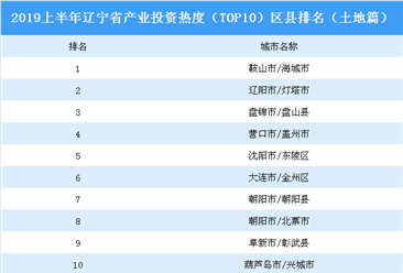 2019上半年辽宁省产业投资热度(TOP10)区县排名:海城市位居榜首(土地篇)