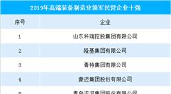 2019山東省高端裝備制造業領軍民營企業排行榜(TOP10)