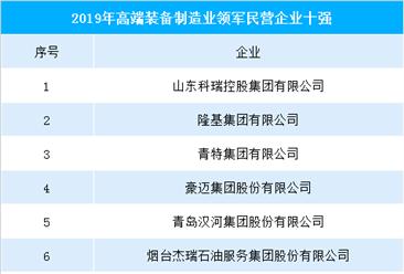 2019山东省高端装备制造业领军民营企业排行榜(top10)