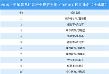 2019上半年黑龙江省产业投资热度(TOP10)区县排名:富裕县位居榜首(土地篇)