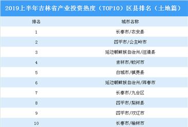 2019上半年吉林省产业投资热度(TOP10)区县排名:农安县位居榜首(土地篇)