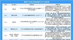 2019年中国锂离子电池及新能源汽车产业政策汇总一览(表)