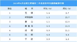 6月二手房房价涨跌排行榜:全国二手房价格全面?#26494;?深圳房价下跌(附榜单)
