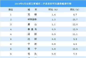 6月二手房房价涨跌排行榜:全国二手房价格全面退烧 深圳房价下跌(附榜单)