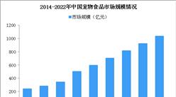 中国宠物食品市场规模超千亿 国产品牌市场占有率持续提升(图)