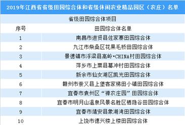 2019年江西省级田园综合体项目和休闲农业精品园区(农庄)名单出炉