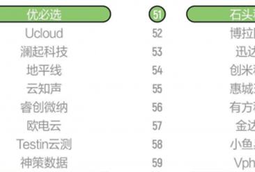 2019年中國科創企業百強排行榜