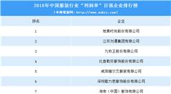 2018年中國服裝行業利潤率百強企業排行榜