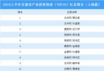 2019上半年甘肃省产业投资热度(TOP10)区县排名:皋兰县位居榜首(土地篇)
