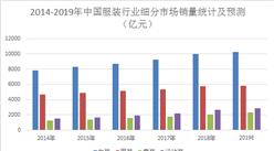 2019年中国服装行业细分市场规模预测?#21495;?#35013;仍占据最大份额(图)