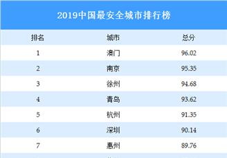 2019中國最安全城市排行榜