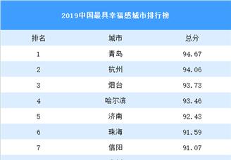 2019中國最具幸福感城市排行榜