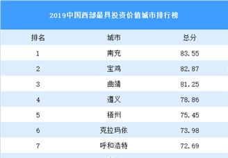2019中國西部最具投資價值城市排行榜