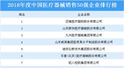 2018年度中国医疗器械销售50?#31185;?#19994;排行榜
