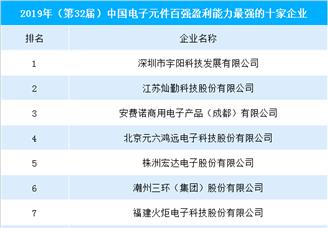 2019年(第32届)中国电子元件企业盈利能力排行榜(TOP10)
