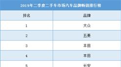 2019年二季度中国二手车市场汽车品牌畅销排行榜