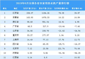 2019年6月全国各省市家用洗衣机产量排行榜(附完整榜单)