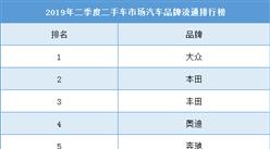 2019年二季度中国二手车市场汽车品牌流通排行榜(TOP10)